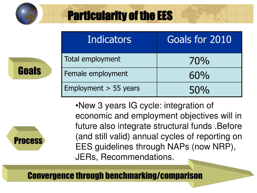 Particularity of the EES