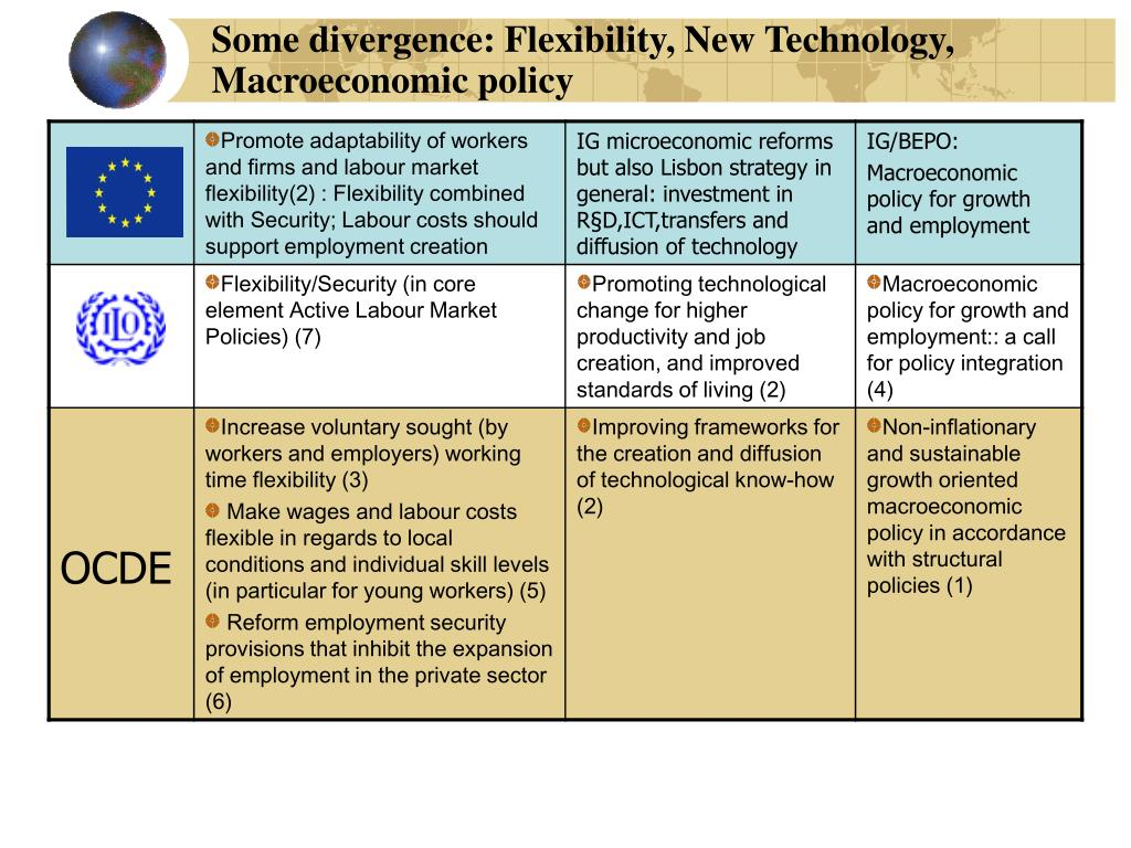Some divergence: Flexibility, New Technology, Macroeconomic policy