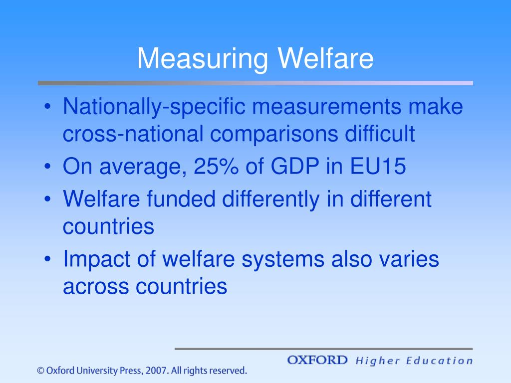 Measuring Welfare