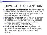 forms of discrimination