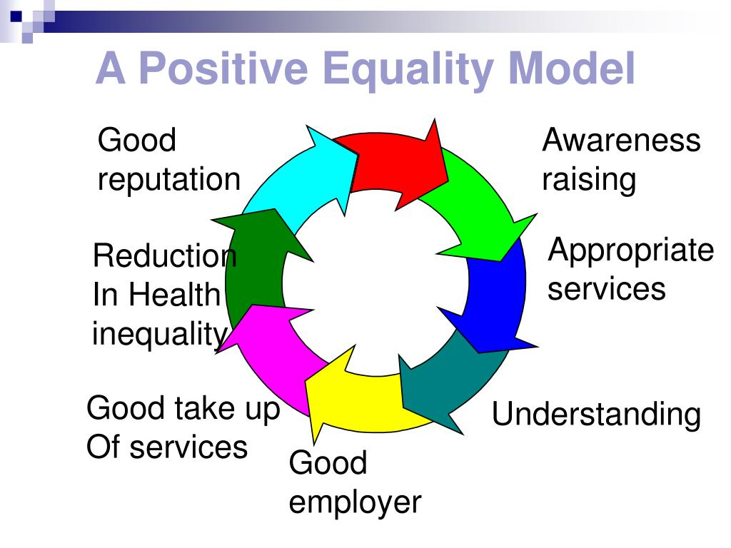 A Positive Equality Model
