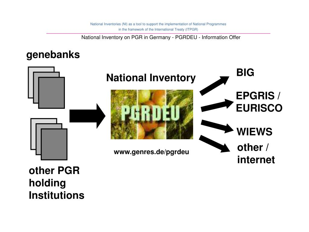 National Inventory on PGR in Germany - PGRDEU - Information Offer