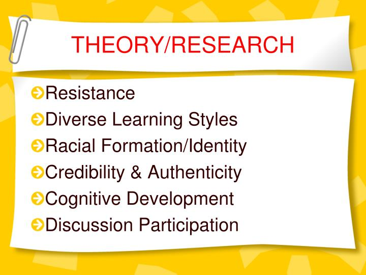 THEORY/RESEARCH