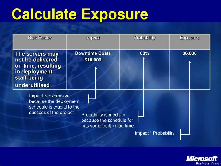Calculate Exposure