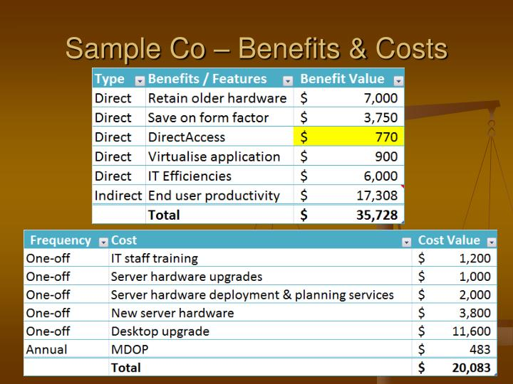 Sample Co – Benefits &