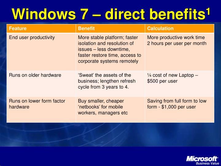 Windows 7 – direct benefits