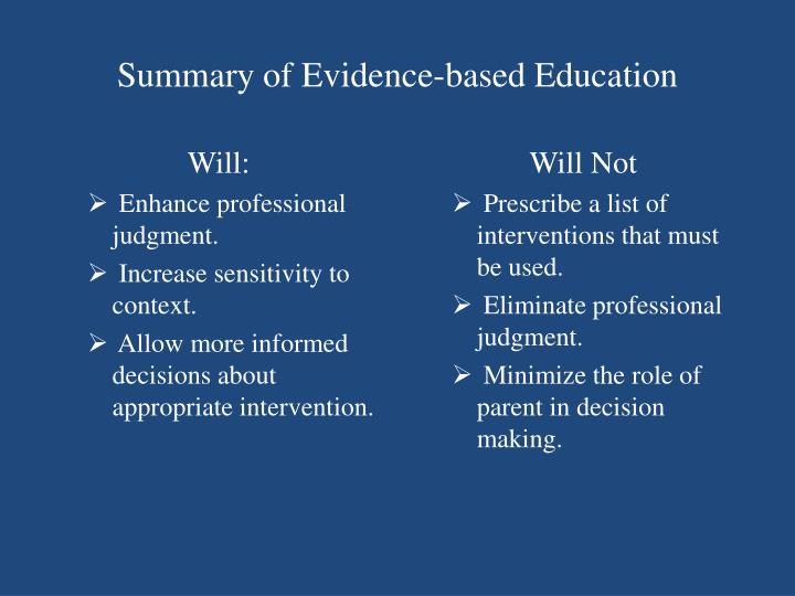 Summary of Evidence-based Education