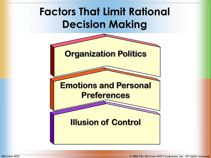 Factors That Limit Rational