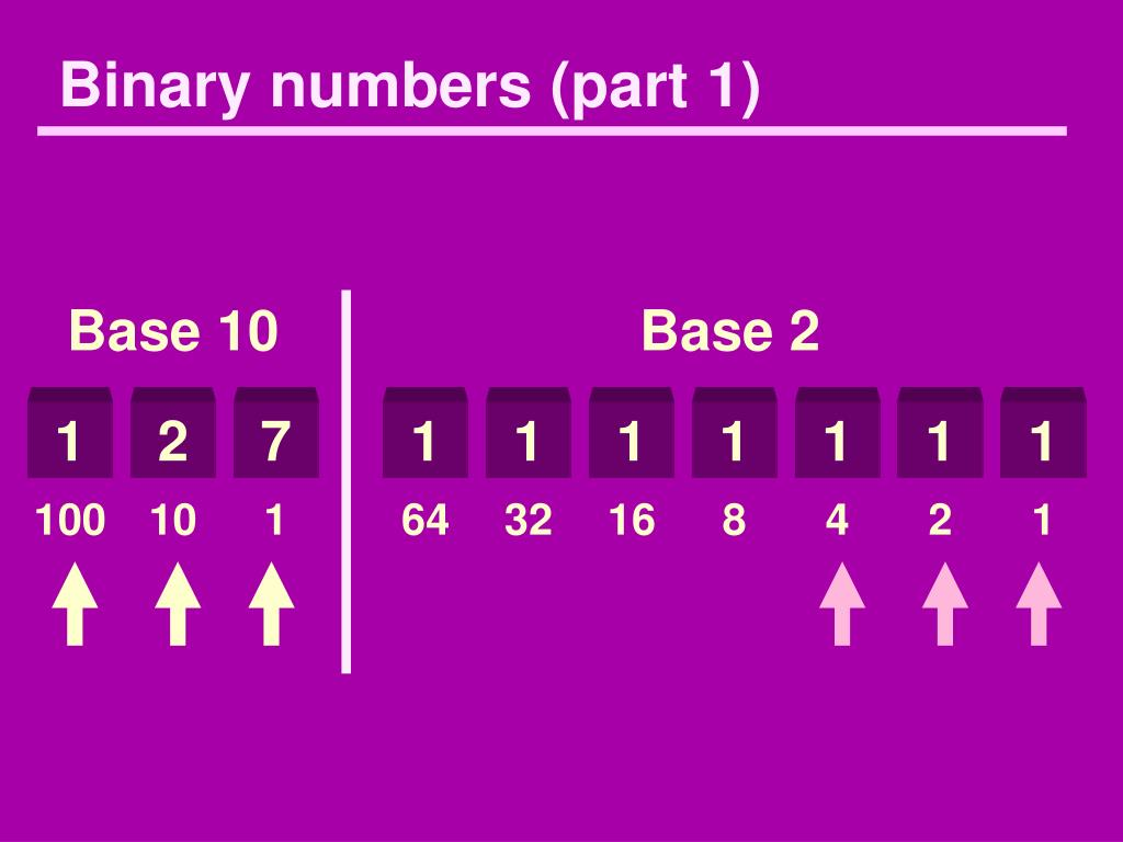 Binary numbers (part 1)