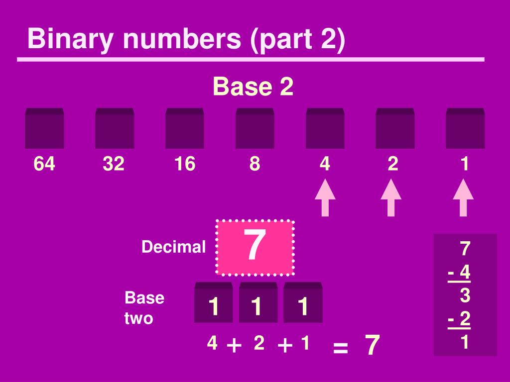 Binary numbers (part 2)