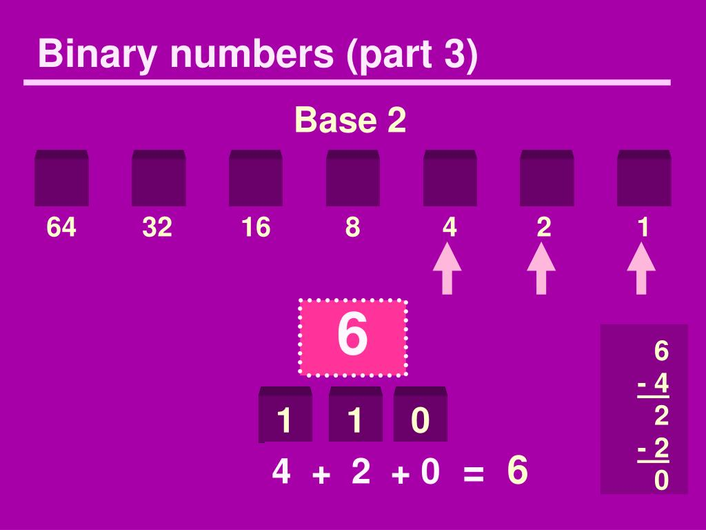 Binary numbers (part 3)