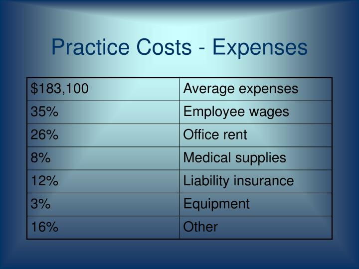 Practice Costs - Expenses