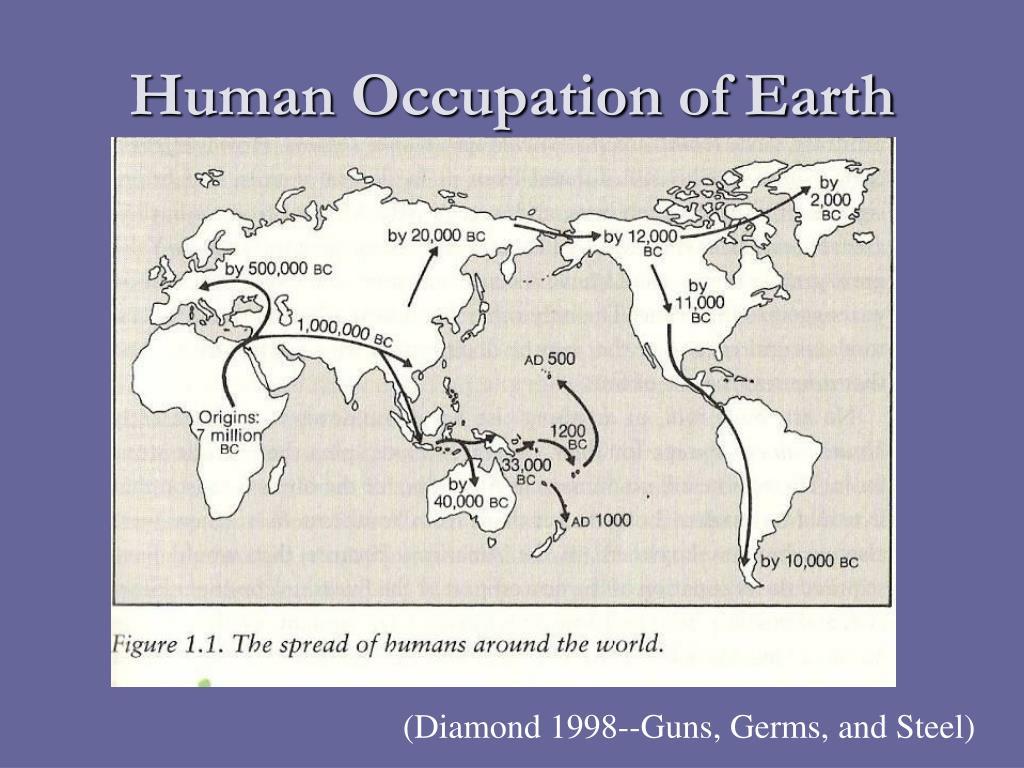 Human Occupation of Earth