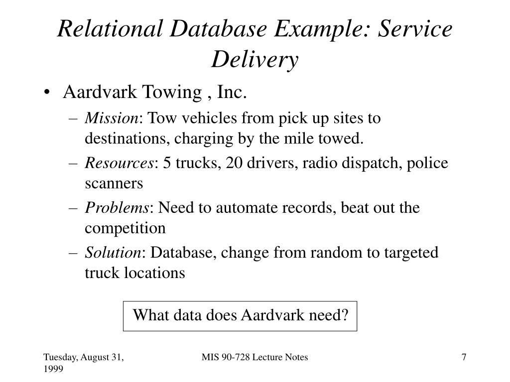 What data does Aardvark need?