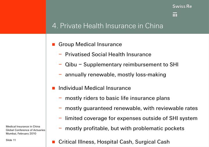 4. Private Health Insurance in China