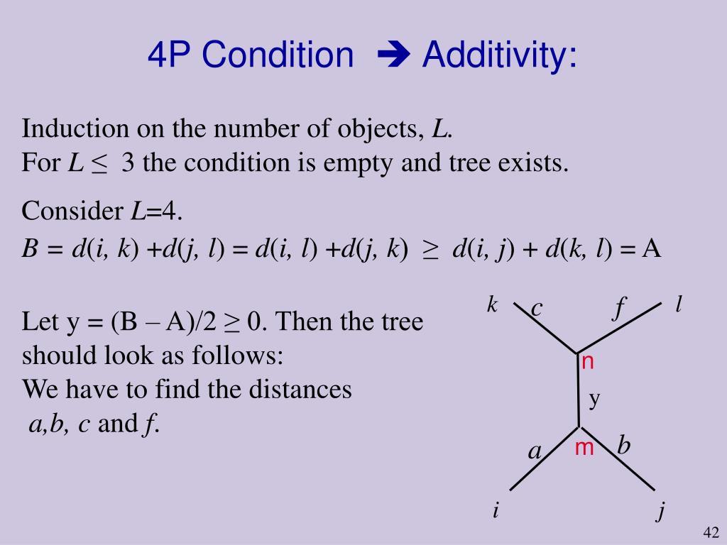4P Condition