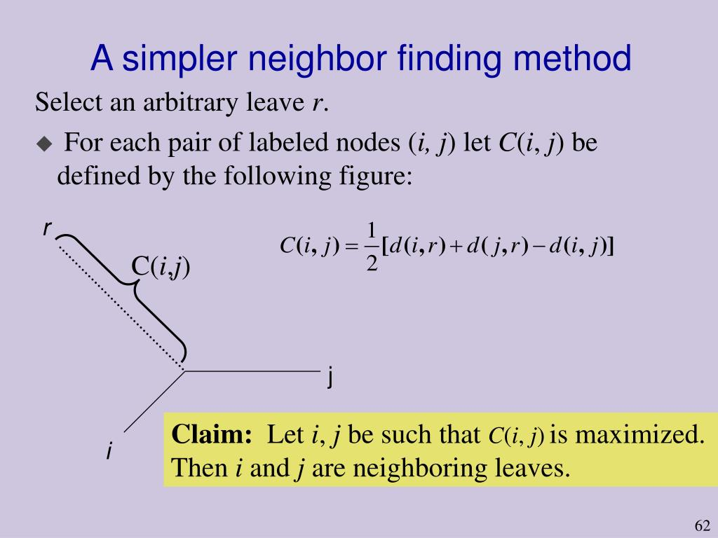 A simpler neighbor finding method