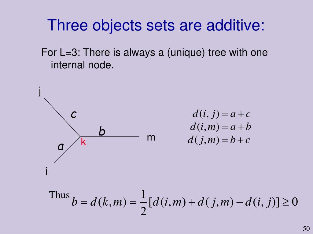 Three objects sets are additive: