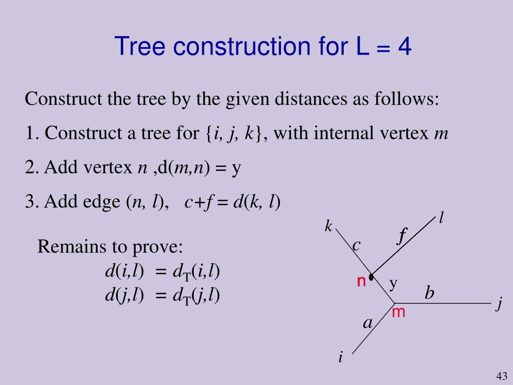 Tree construction for L = 4