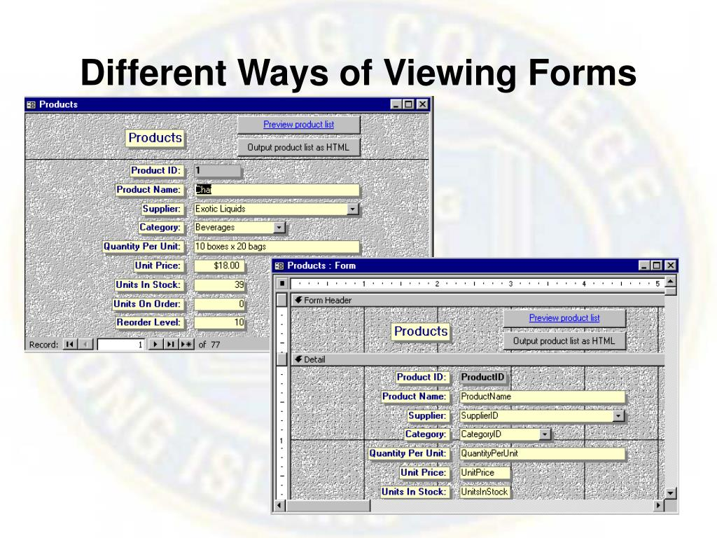 Different Ways of Viewing Forms