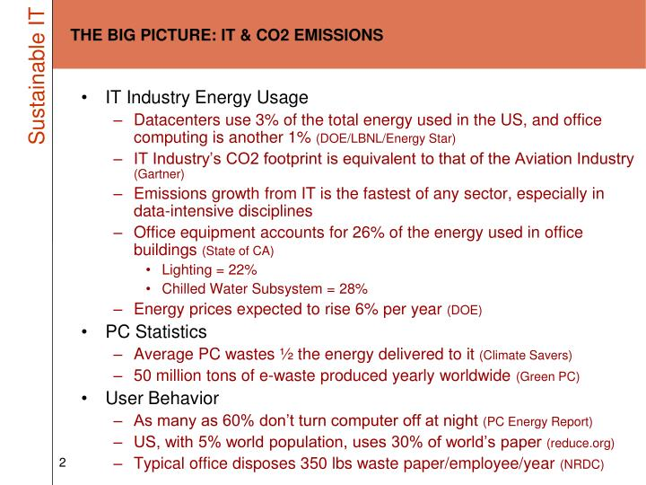 The big picture it co2 emissions