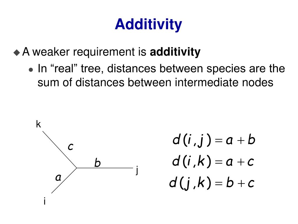 Additivity