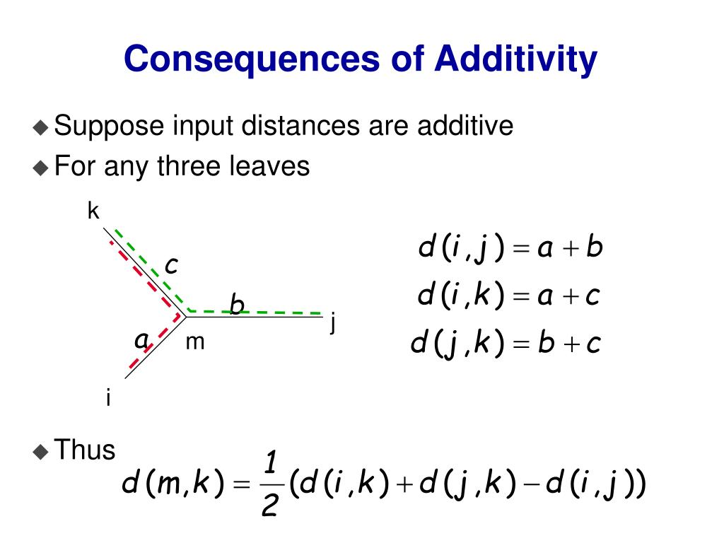 Consequences of Additivity
