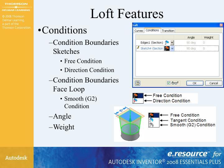 Loft Features