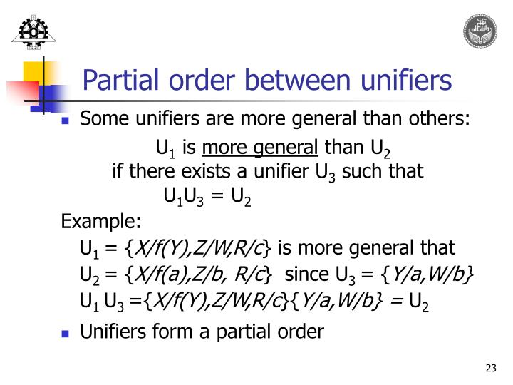 Partial order between unifiers