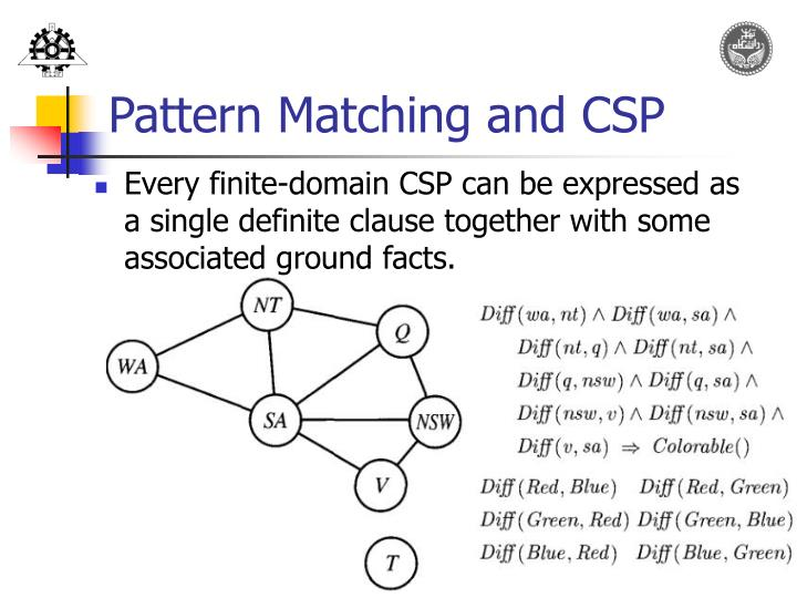 Pattern Matching and CSP
