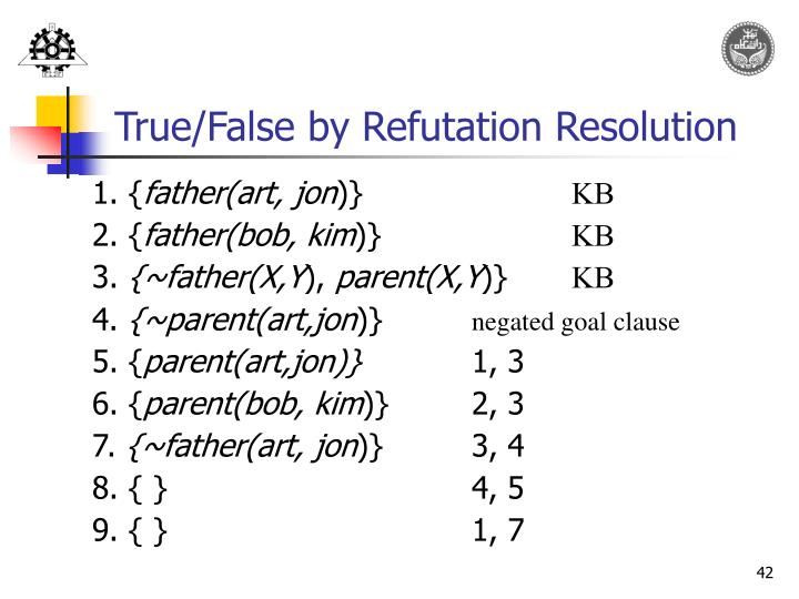 True/False by Refutation Resolution