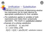 unification substitution