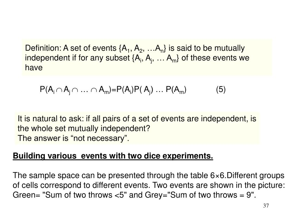 Definition: A set of events {A