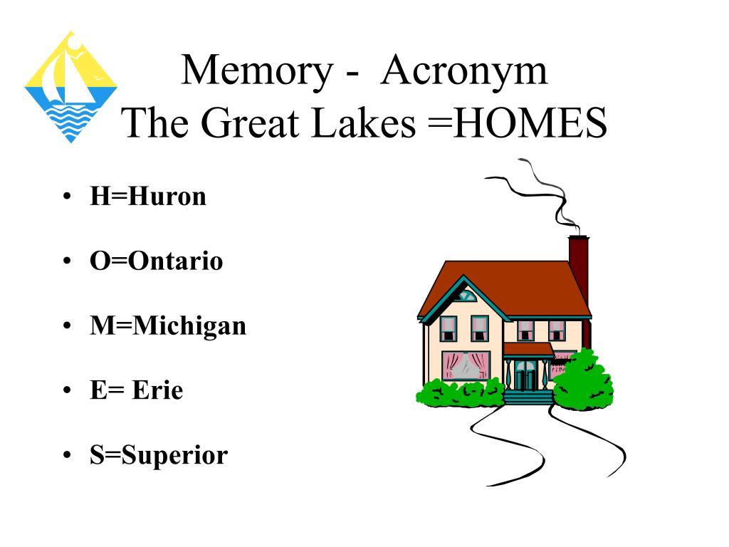 Memory -  Acronym