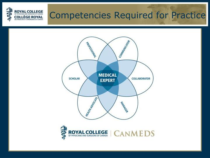 Competencies Required for Practice