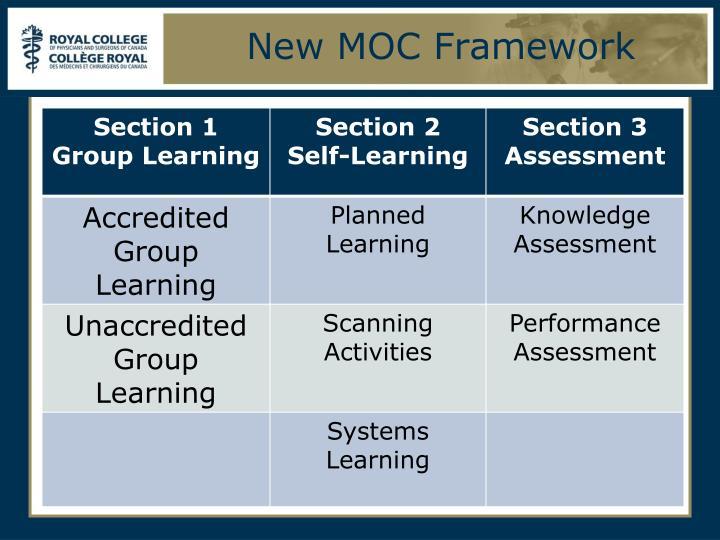 New MOC Framework