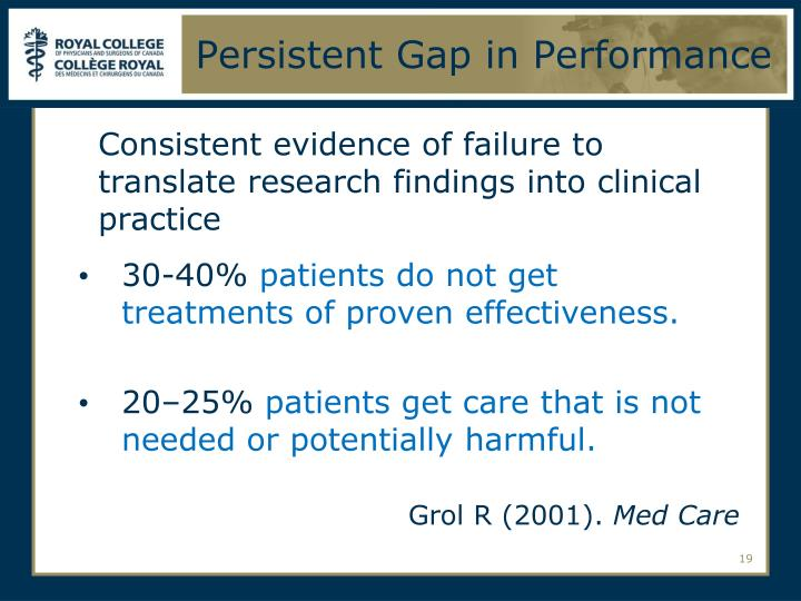 Persistent Gap in Performance
