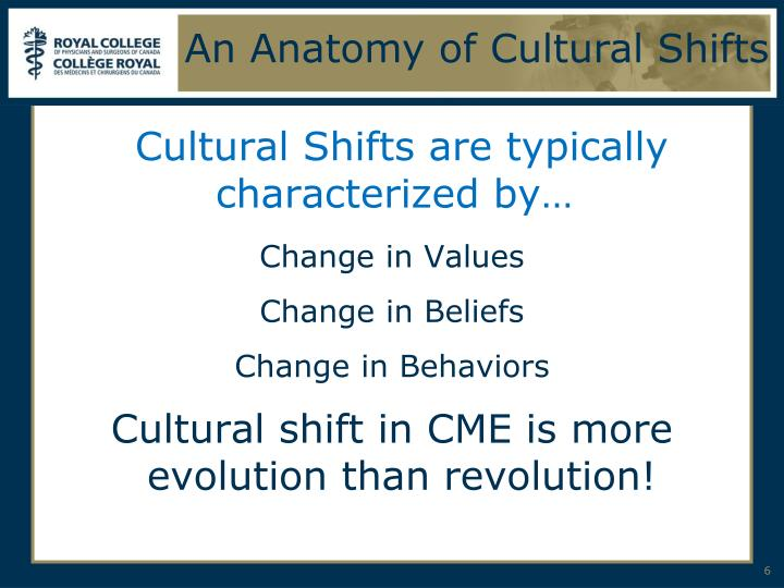 An Anatomy of Cultural Shifts