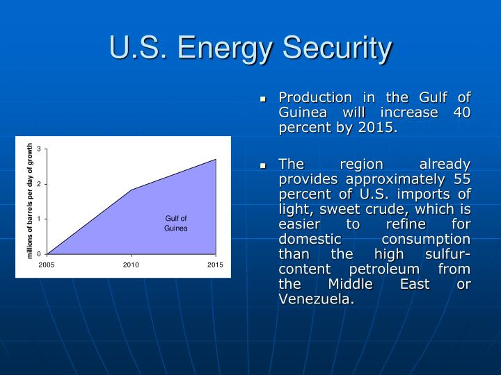 U.S. Energy Security