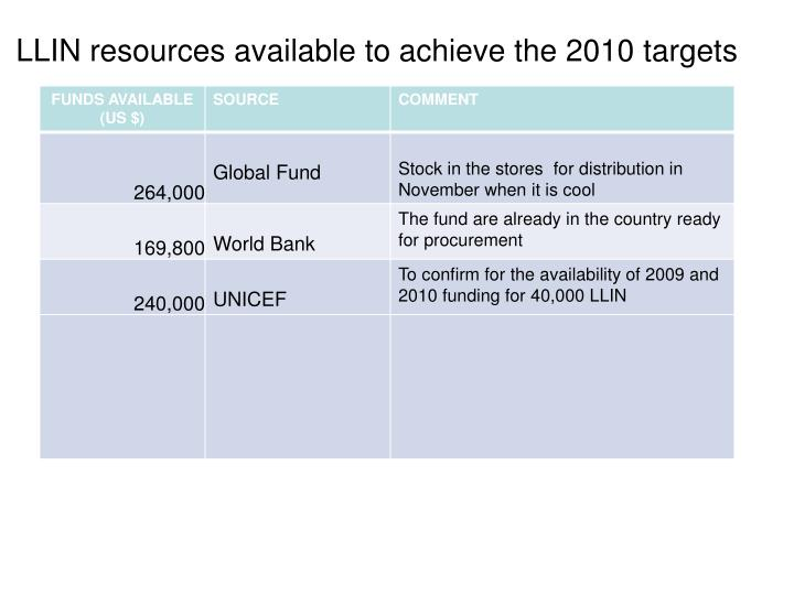 Llin resources available to achieve the 2010 targets l.jpg