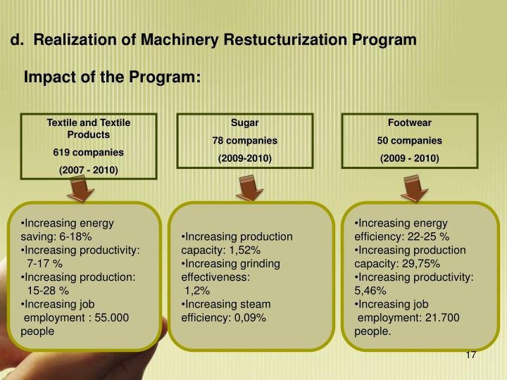 d.  Realization of Machinery