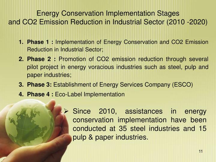 Energy Conservation Implementation Stages