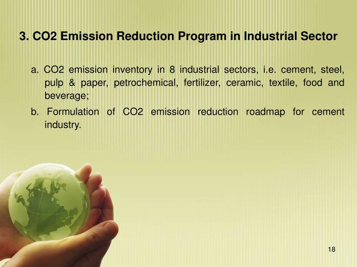 3. CO2 Emission Reduction Program in Industrial Sector