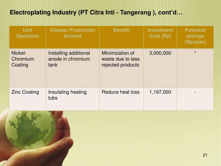 Electroplating Industry (PT Citra Inti - Tangerang ), cont'd…