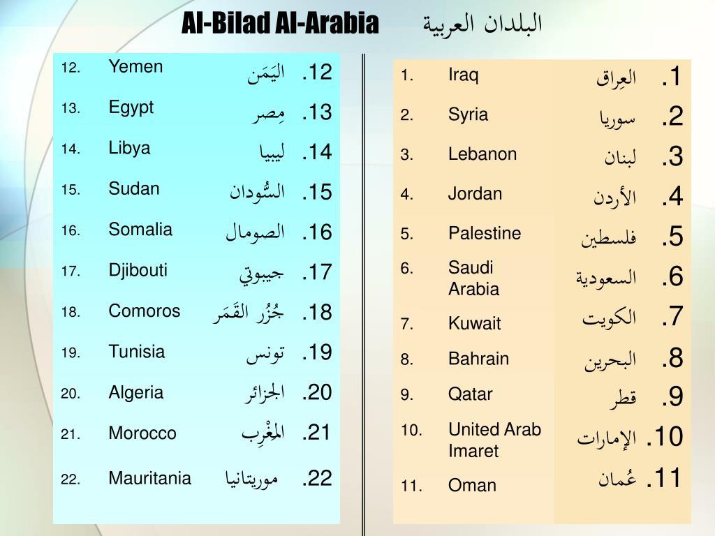 البلدان العربية