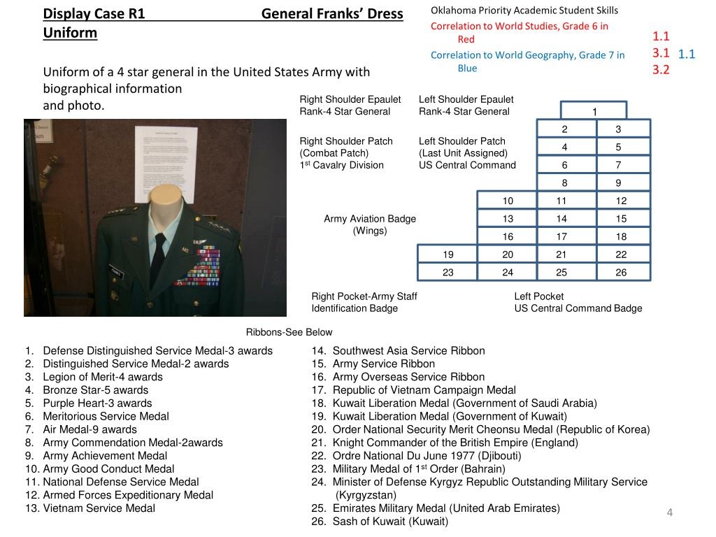 Display Case R1  General Franks' Dress Uniform