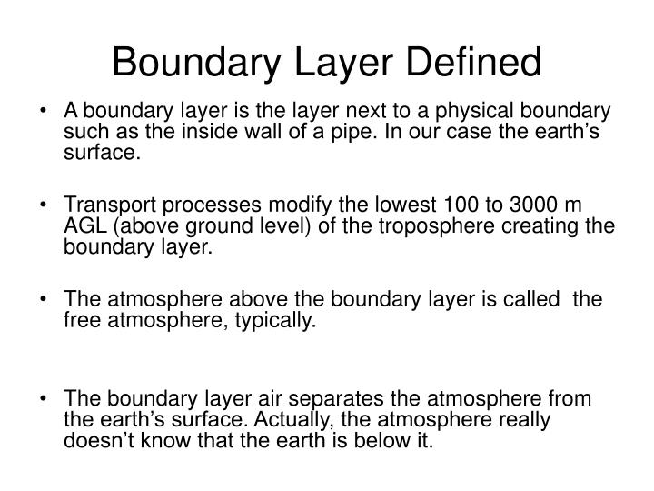 Boundary Layer Defined