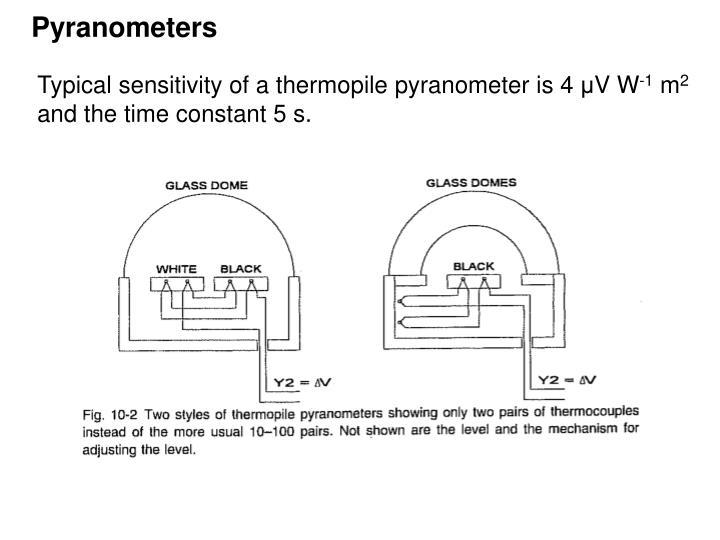 Pyranometers