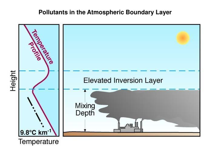 Pollutants in the Atmospheric Boundary Layer