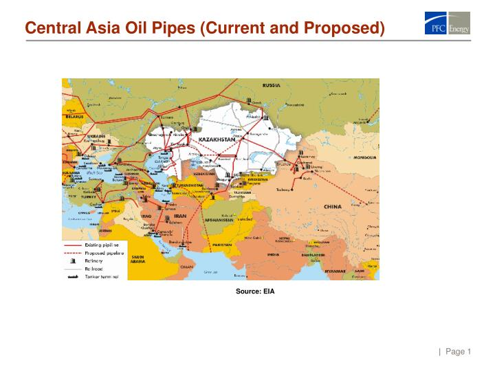 Central Asia Oil Pipes (Current and Proposed)